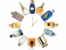 Как выбрать парфюм в офис: 5 дельных советов