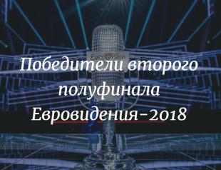 Стало известно, кто прошел в финал Евровидения-2018 после второго полуфинала: видео выступления победителей