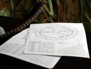 Август 2019: китайский календарь стрижек, влияющий на судьбу
